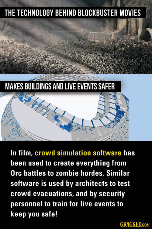 THE TECHNOLOGY BEHIND BLOCKBUSTER MOVIES MAKES BUILDINGS AND LIVE EVENTS SAFER In film, crowd simulation software has been used to create everything f