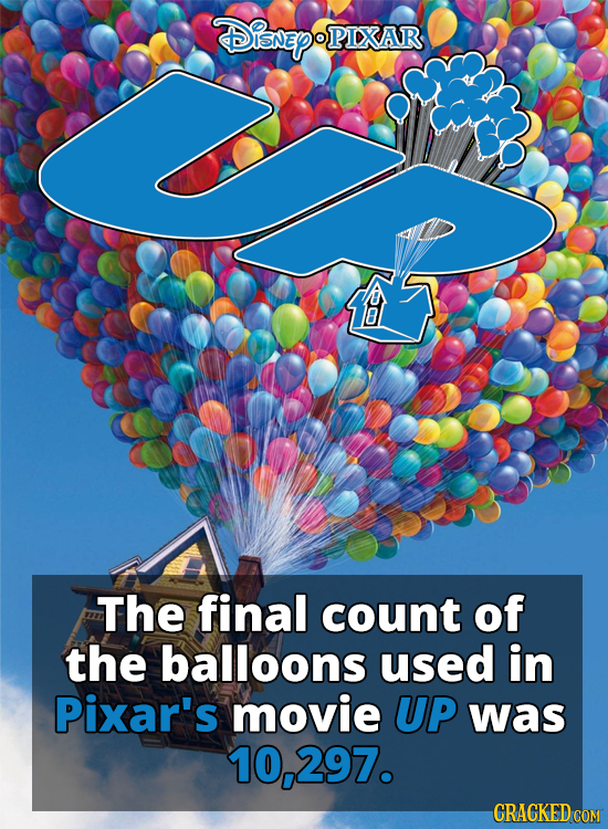 DisnepoPLXAR PIXAR The final count of the balloons used in Pixar's movie UP was 10,297. CRACKED COM