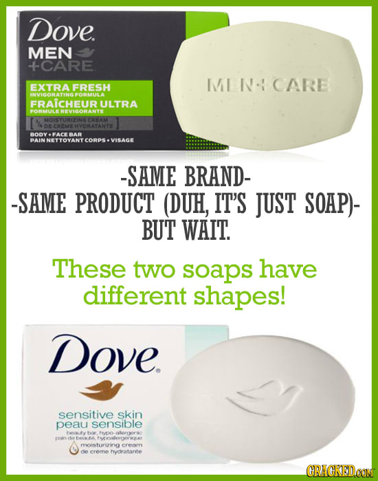 Men's And Women's Products With Weird-Ass Differences