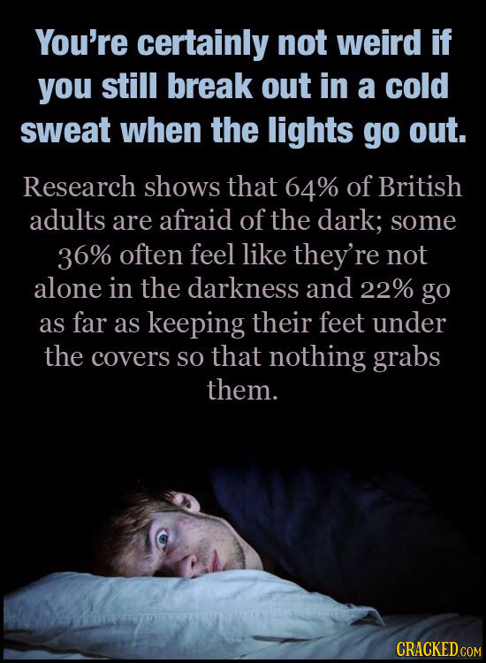 You're certainly not weird if you still break out in a cold sweat when the lights go out. Research shows that 64% of British adults are afraid of the