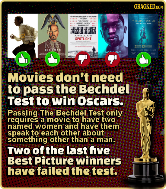 THeE o rponer SHADC WATER IN CINEAR-0N ERE SPOTLIGHT 2 12 Movies don't need to Pass the Bechdel Test to win Oscars. Passing The Bechdel Test only requ