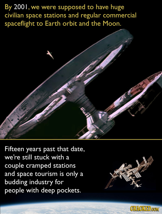 By 2001, we were supposed to have huge civilian space stations and regular commercial spaceflight to Earth orbit and the Moon. Fifteen years past that