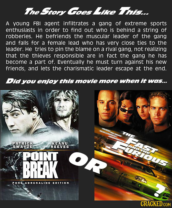 The Story oes Like Tnis... A young FBI agent infiltrates a gang of extreme sports enthusiasts in order to find out who is behind a string of robberies