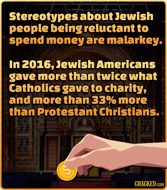 Stereotypes about Jewish people being reluctant to spend money are malarkey. In 2016, Jewish Americans gave more than twice what Catholics gave to cha