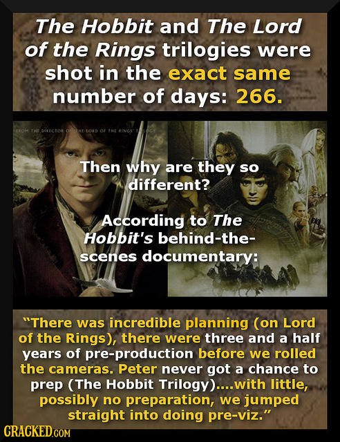 The Hobbit and The Lord of the Rings trilogies were shot in the exact same number of days: 266. 1OH ATHY RTCTOK od HTLORB O IE AENCE Then why are they