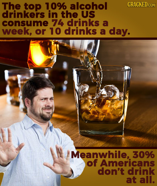 The top 10% alcohol CRACKED COM drinkers in the US consume 74 drinks a week, or 10 drinks a day. Meanwhile, 30% of Americans don't drink at all.