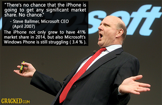 There's no chance that the iPhone is going to get any significant market share. No chance. - Steve Ballmer, Microsoft CEO (April 2007) The iPhone no