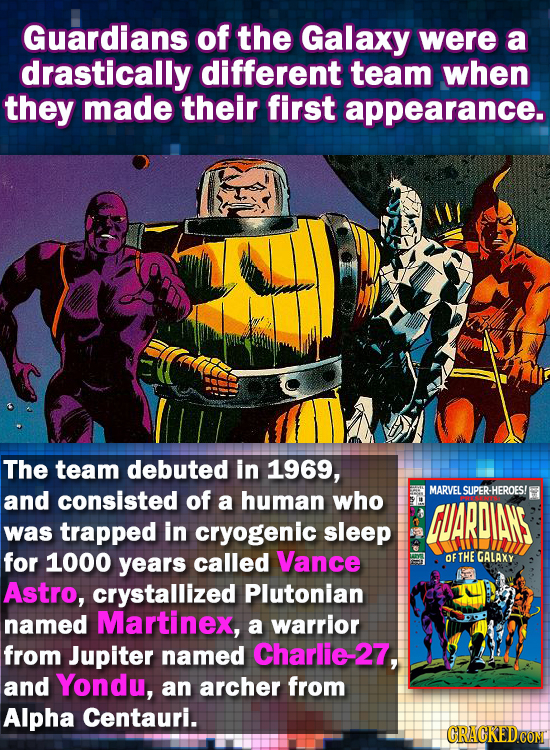 Guardians of the Galaxy were a drastically different team when they made their first appearance. The team debuted in 1969, and consisted of a human wh