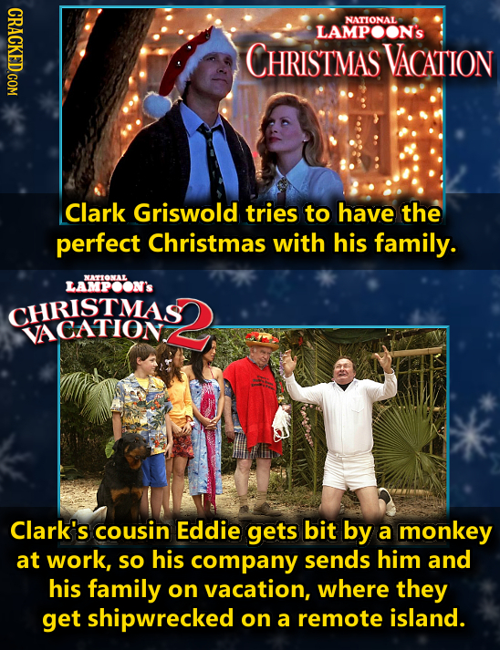 NATIONAL LAMPOON'S CHRISTMAS VACATION Clark Griswold tries to have the perfect Christmas with his family. NATTONAL LAMPOON'S CHRISTMAS VACATION Clark'