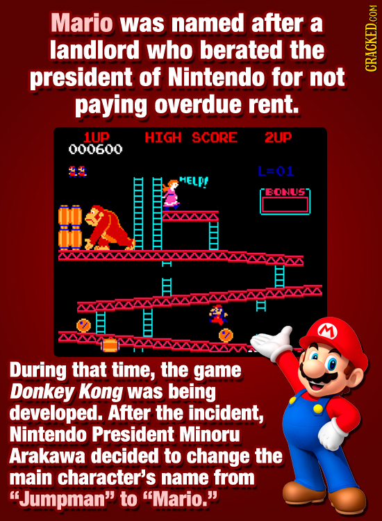 Mario was named after a landlord who berated the president of Nintendo for not CRAGh paying overdue rent. 1UP HIGH SCORE 2UP 000600 4 L=01 MELP! BONLS