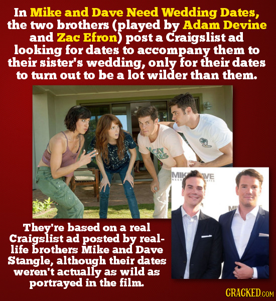 In Mike and Dave Need Wedding Dates, the two brothers (played by Adam Devine and Zac Efron) post a Craigslist ad looking for dates to accompany them t