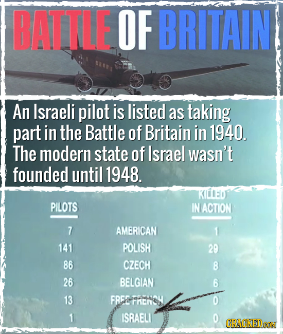 BAITLE OF BRITAIN An Israeli pilot is listed as taking part in the Battle of Britain in 1940. The modern state of Israel wasn't founded until 1948. KI