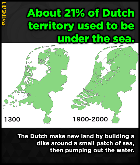 CRACKED COM About 21% of Dutch territory used to be under the sea. 1300 1900-2000 The Dutch make new land by building a dike around a small patch of s