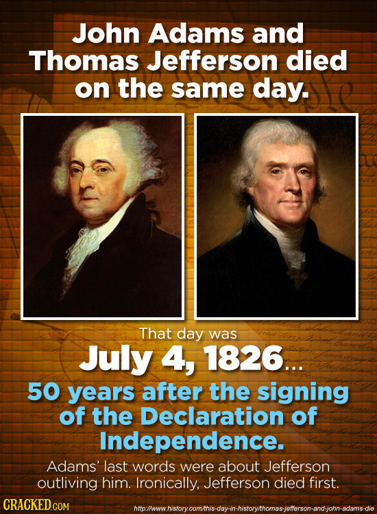 John Adams and Thomas Jefferson died on the same day. That day was July 4, 1826... 50 years after the signing of the Declaration of Independence. Adam