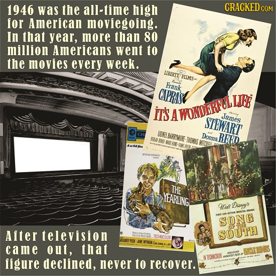 1946 was the all-time high CRACKEDcO for American moviegoing. In that year, more than 80 million Americans went to the movies every week. UIBERTY FILM