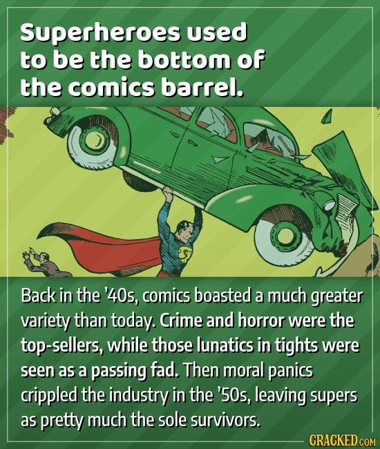 Superheroes used to be the bottom of the comics barrel. Back in the'40s, comics boasted a much greater variety than today. Crime and horror were the t