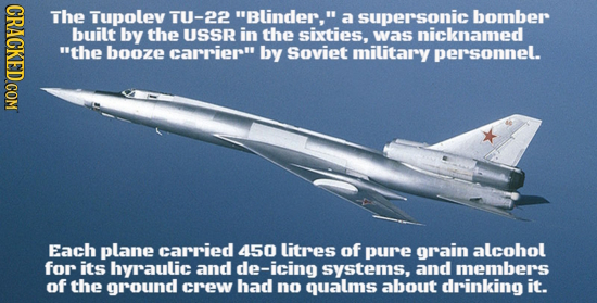 GRACK The Tupolev TU-22 Blinder. a supersonic bomber built by the USSR in the sixties. was nicknamed the booze carrier by Soviet military personnel