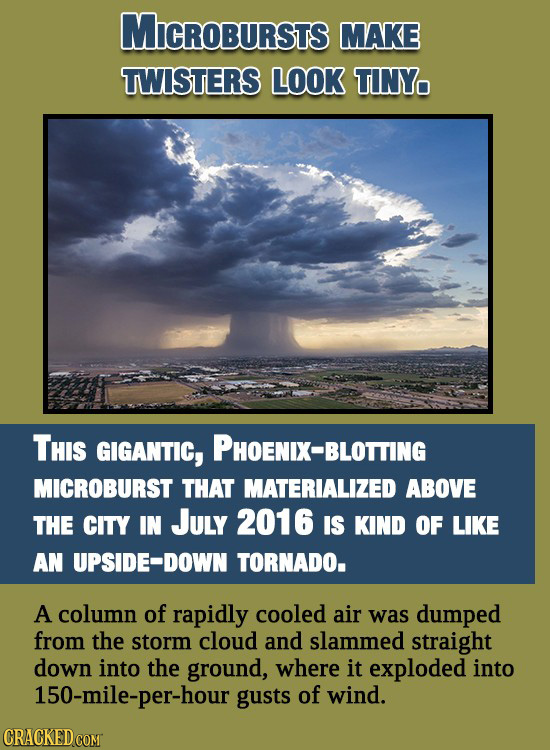 MICRoBURSTS MAKE TWISTERS LOOK TINY THis GIGANTIG, PHOENIX-BLOTTING MICROBURST THAT MATERIALIZED ABOVE THE CITY IN JULY 2016 IS KIND OF LIKE AN UPSIDE