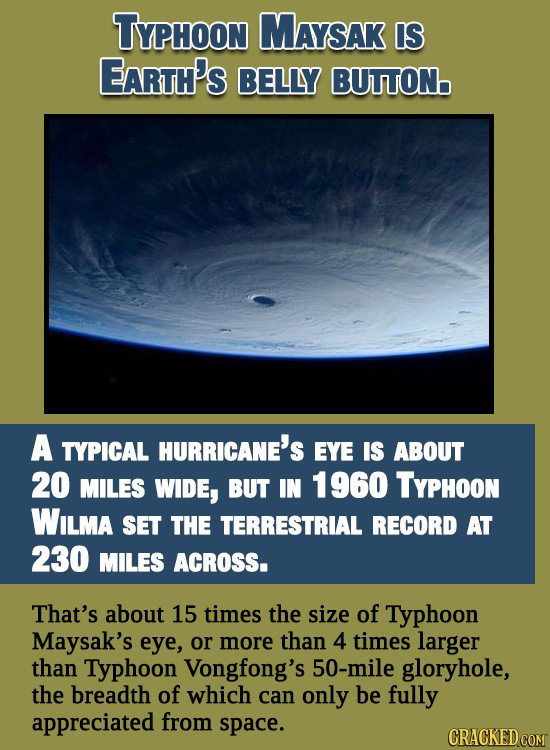 TYPHOON MAysAK IS EARTH'S BELLY BUTTON A TYPICAL HURRICANE'S EYE IS ABOUT 20 MILES WIDE, BUT IN 1960 TYPHOON WILMA SET THE TERRESTRIAL RECORD AT 230 M