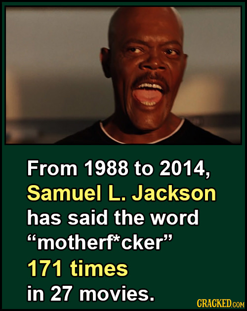 From 1988 to 2014, Samuel L. Jackson has said the word motherf*cker 171 times in 27 movies.