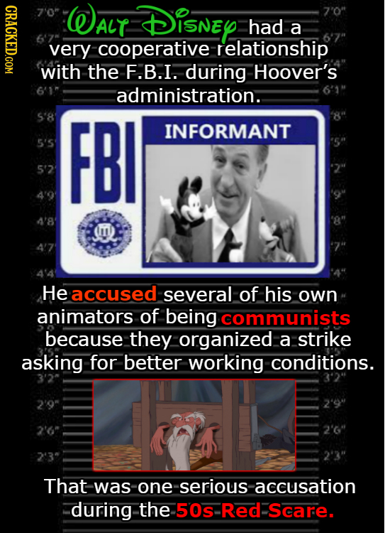 HDAOT WALT Disney 7'o had a very cooperative relationship with the F.B.I. during Hoover's administration. S'8 FBI INFORMANT 5's 5'2 4'8 He accused se