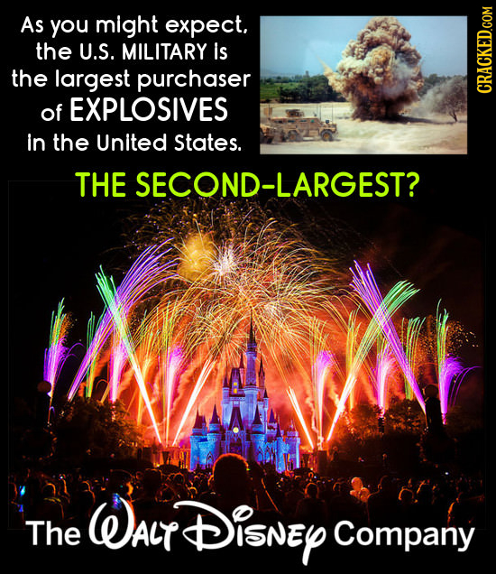 As you might expect. the U.S. MILITARY is the largest purchaser of EXPLOSIVES In the United States. THE SECOND-LARGEST? Walt The DISNEY Company