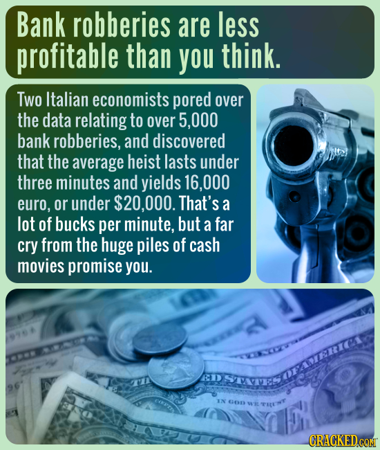 Bank robberies are less profitable than you think. Two Italian economists pored over the data relating to over 5,000 bank robberies, and discovered th