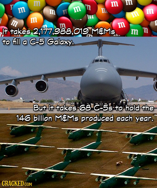 m m m m m m m m m m It takes 2,177,988,019 MEMs m to fll a C-5 Galaxy. But it takes 68 C-5s to hold the 146 billion MEMs produced each year. CRACKED C