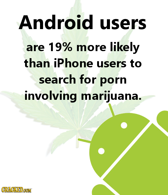 Android users are 19% More likely than iPhone users to search for porn involving marijuana. CRACKEDCON