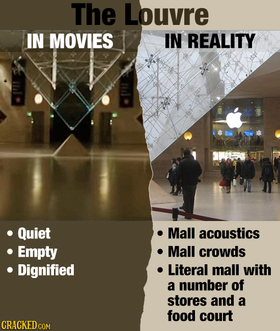 The Louvre IN MOVIES IN REALITY Quiet Mall acoustics Empty Mall crowds Dignified Literal mall with a number of stores and a food court CRACKED COM