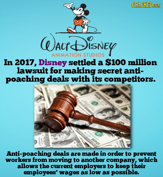 Wauf DisNey ANIMATION STUDIOS In 2017, Disney settled a $100 million lawsuit for making secret anti- poaching deals with its competitors. Anti-poachin