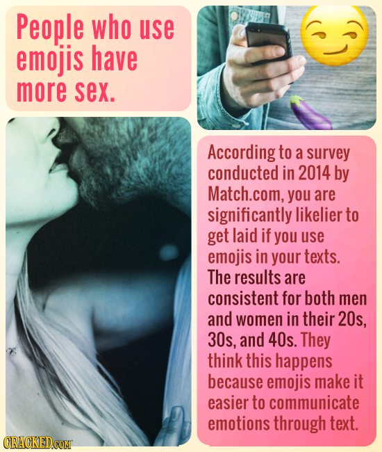 People who use emojis have more sex. According to a survey conducted in 2014 by Match.com, you are significantly likelier to get laid if you use emoji
