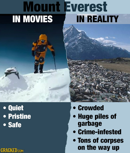 Mount Everest IN MOVIES IN REALITY Quiet Crowded Pristine Huge piles of Safe garbage Crime-infested Tons of corpses on the way up CRACKED COM
