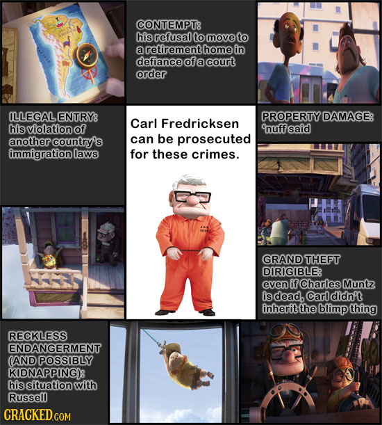 CONTEMPT: his refusal to move to a retirement home in defiance of a court order ILLEGAL ENTRY: PROPERTYDAMAGE: Carl Fredricksen his violation of nuff