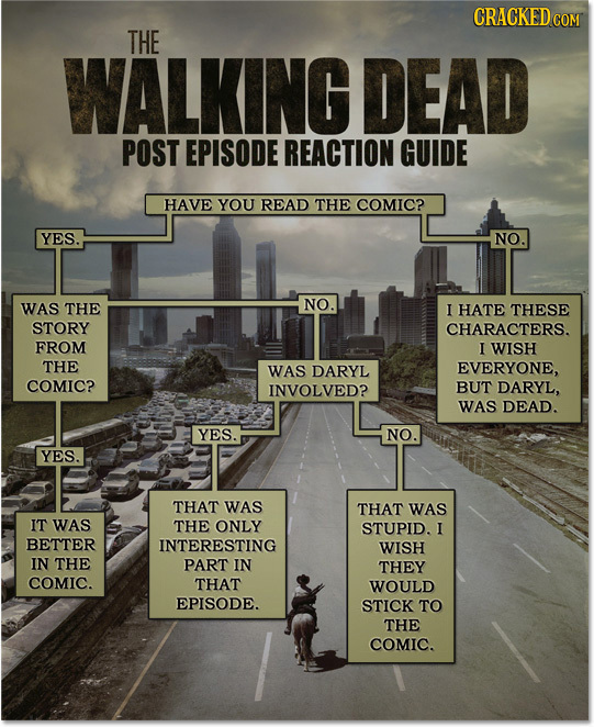 The Viewing Experience of Every 'Walking Dead' Episode Ever