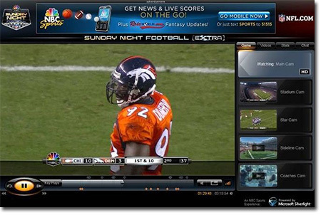 The 3 Hidden Pitfalls of Watching the NFL Online for Free