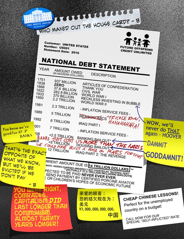 National Debt Statement